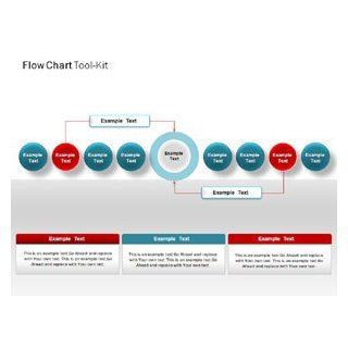 Flow Chart Powerpoint (Ppt) Template  Flowchart Powerpoint for Mac  Flowchart Template Powerpoint Slides: Software