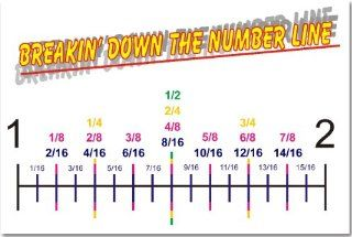 "Math ""Breakin Down the Number Line"", Classroom Poster  Prints"