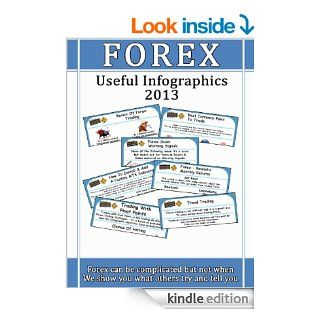 Forex useful infographics 2013