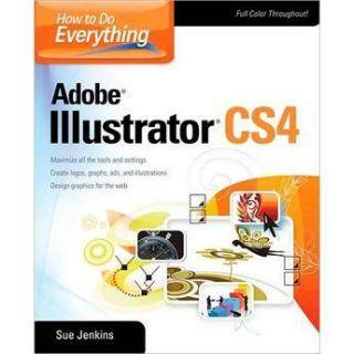 Photo Editing & Graphic Design Tutorials  Photo Video