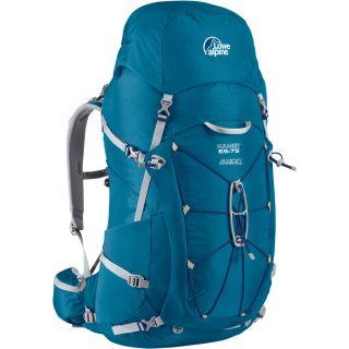 Weekend Packs (3000 4500 cu in)