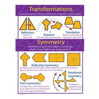 Frank Schaffer Publications/Carson Dellosa Publications Transformations and Chart