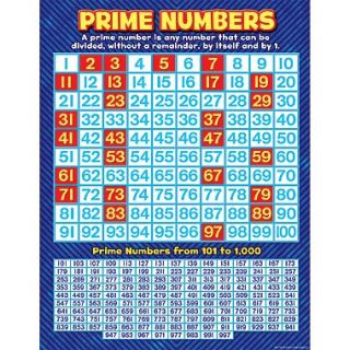 Teacher Created Resources Grade 3 8 Prime Numbers Chart, Math